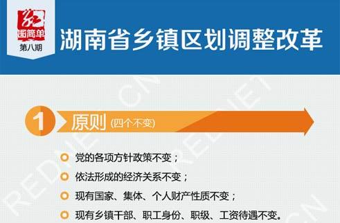 图简单:湖南省乡镇区划调整改革