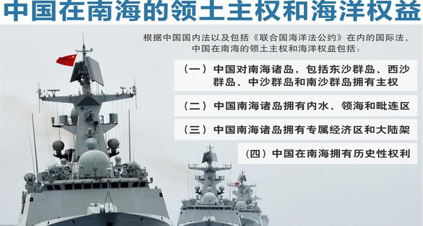 图表:中国在南海的领土主权和海洋权益
