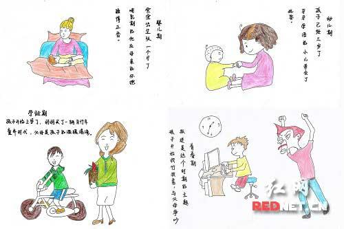学子王涛手绘成长图