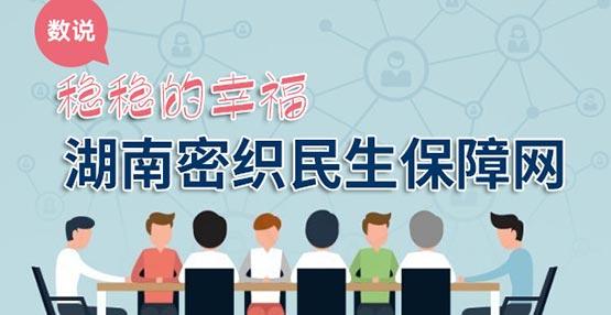 图简单:稳稳的幸福 湖南密织民生保障网