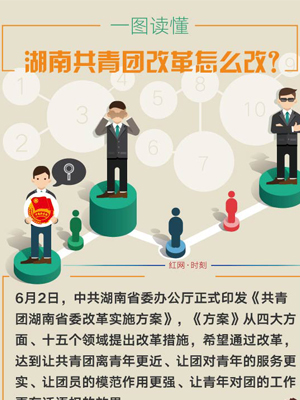 图简单:湖南共青团改革怎么改?