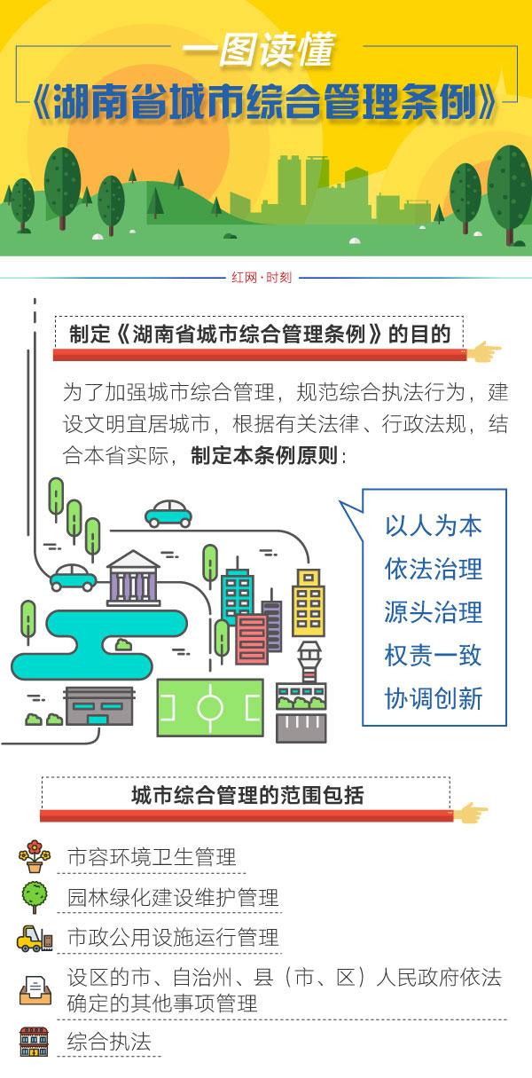 一图读懂《湖南省城市综合管理条例》 8月1日施行