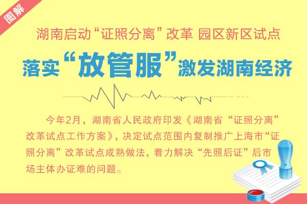 【图解】湖南启动证照分离改革 园区新区试点