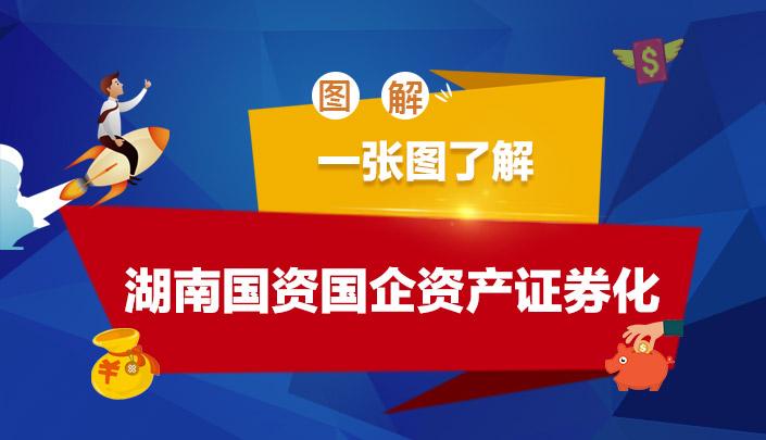 图解 | 一张图了解湖南国资国企资产证券化