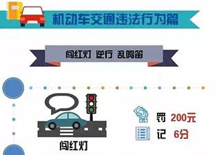 常见交通违法处罚细则 怎么罚款扣分一目了然