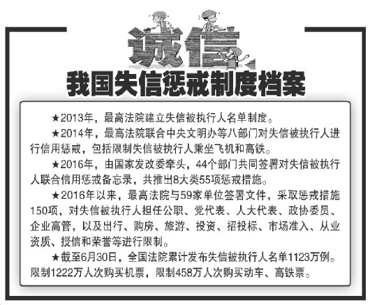 """孟祥:150项惩戒措施迫使280万""""老赖""""低头"""