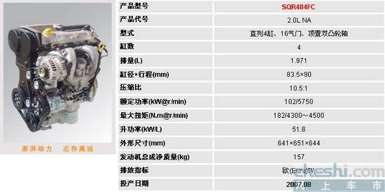 sqr481fc发动机电路图