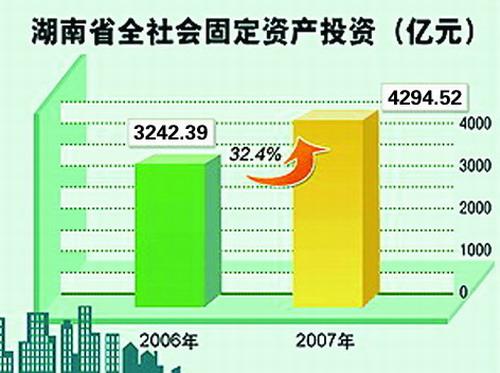 中国各省面积人口_各省面积人口统计