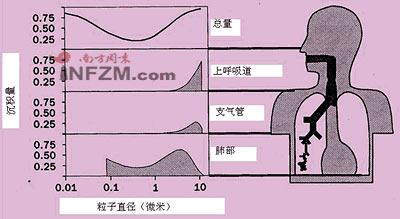 空气压缩机公开接线示意图