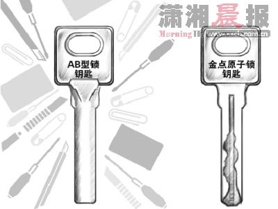 适用范围:电动车,摩托车,自行车   推荐理由:密码锁不使用钥匙