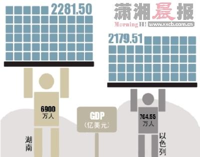 中国2010年gdp总量_中国gdp总量历年排名_中国房地产gdp