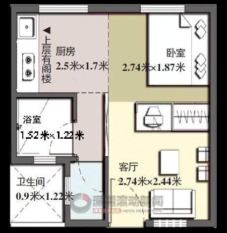 很多房屋制造商都设计过类似的房子
