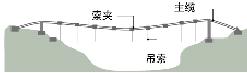 [资讯] 古道边城添高速 矮寨天险现彩虹(30P) - 路人@行者 - 路人@行者