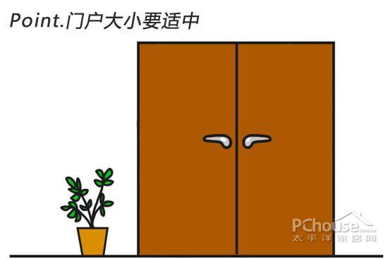 在风水学上,家宅大门的大小尺寸是不容忽视的,门户的大小跟房屋的面积必须合乎比例,如果房屋的面积细小,但门户却开得很大,这便相等于家宅有一个大缺口,缺口大自然难以聚财;而如果房屋的面积大,但门户却开得很小,这情况便会令才气不能纳入家中。所以,一屋之大门应该跟房屋的整体面积互相配合,不宜过大或过小。   另外,要留意门楣要与大门一样高度,亦要注意家中的所有房门都不可比大门大,大门必须为一屋中最大的门户,否则家人便容易漏财。   大门不宜有破损