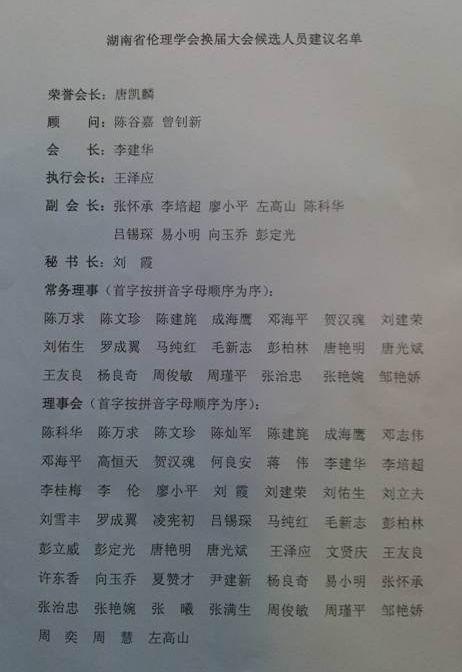 换届大会通过的湖南省伦理学会候选人员建议名单