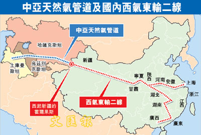 在促进能源结构调整方面,将使中国天然气消费在一次能源结构中的比例