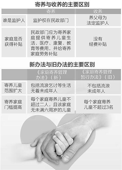 资料来源:民政部、安徽省民政厅 制图:张芳曼
