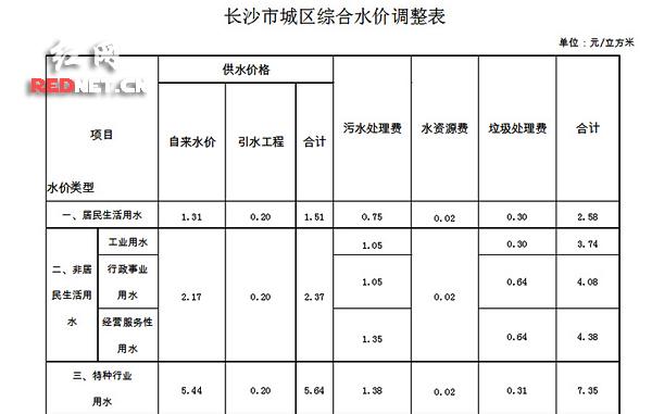 http://www.kzmahc.tw/shuinuandiangong/525815.html