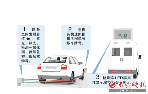 车牌安装图解步骤