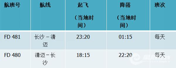 (亚洲航空长沙—清迈航班时刻表.亚洲航空供图)