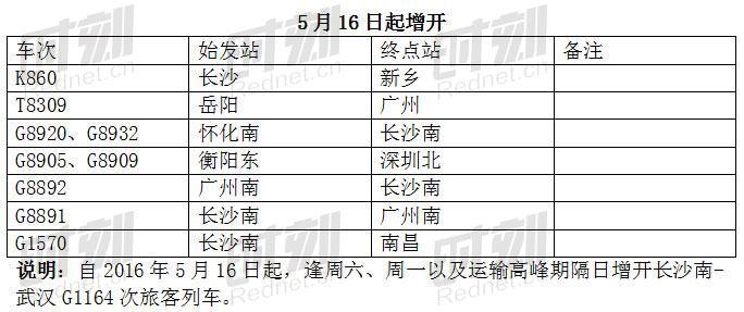 永州始发至上海南