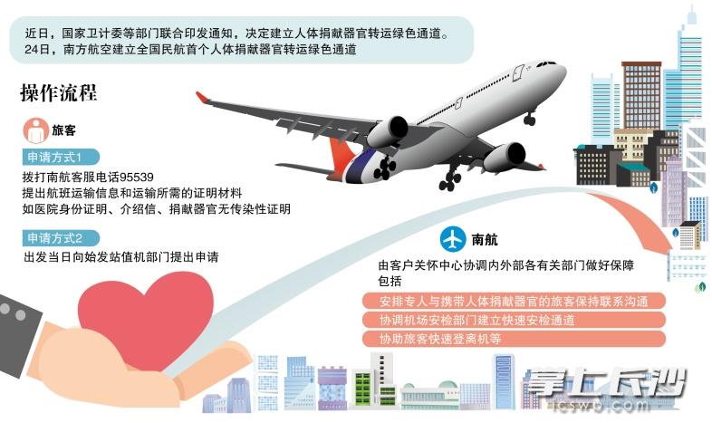 南航开通国内首条人体捐献器官转运空中绿色通道