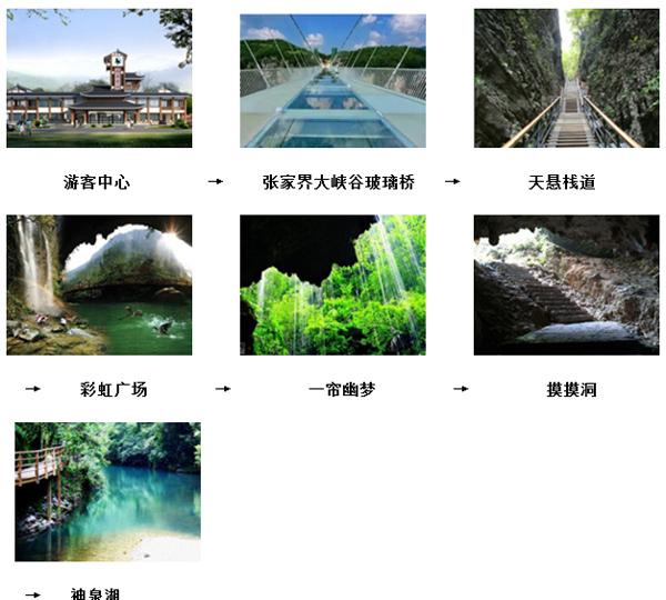 玩转张家界大峡谷景区 有的不仅仅是玻璃桥(图)