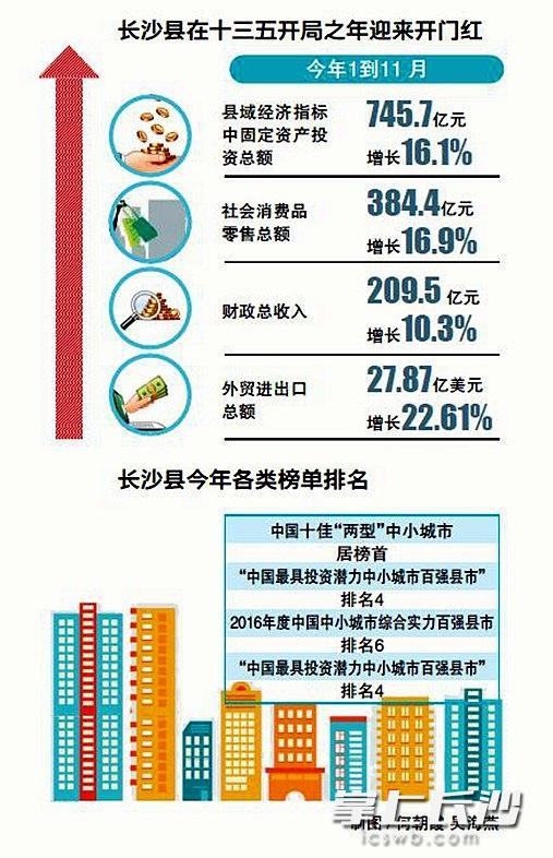 2019nV北县域经济十强_成为全省县域经济发展的佼佼者.从国家级贫困县,到全省科学发展\