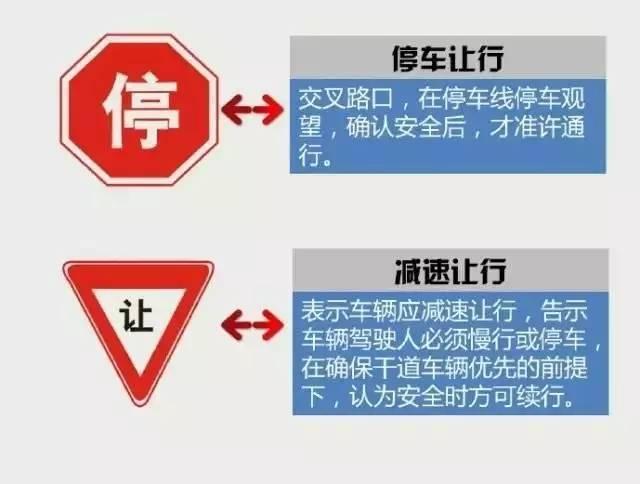 收藏 这些容易吃罚单的交通标志 你认识几个