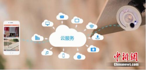 sengled生迪智能监控产品Snap在图像识别监控系统的应用体现