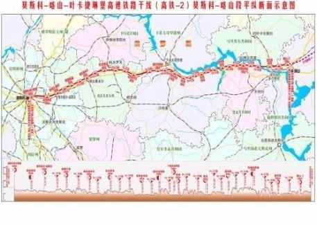 中俄莫喀高铁线路平面示意图