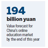 Online studies in China booming