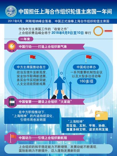 新时代中国特色大国外交的生动舞台