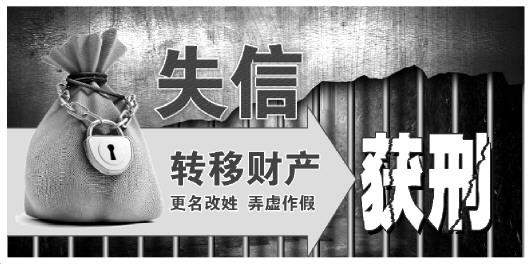 """""""老赖""""夫妻更名改姓转移4000万元财产获刑5年"""