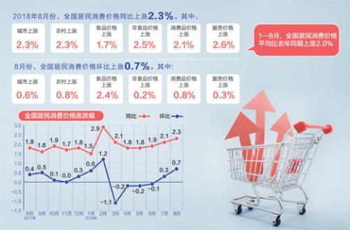 中国能源消费结构预测