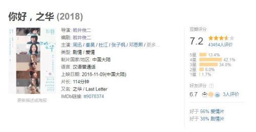 《你好,之华》豆瓣评分7.2分 来源:网页截图