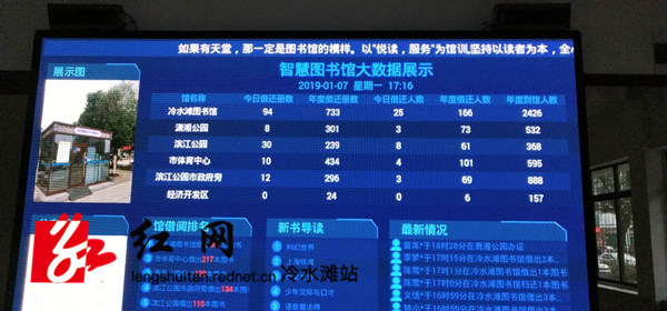 永州市冷水滩区图书馆智慧图书馆大数据展示平台.图片