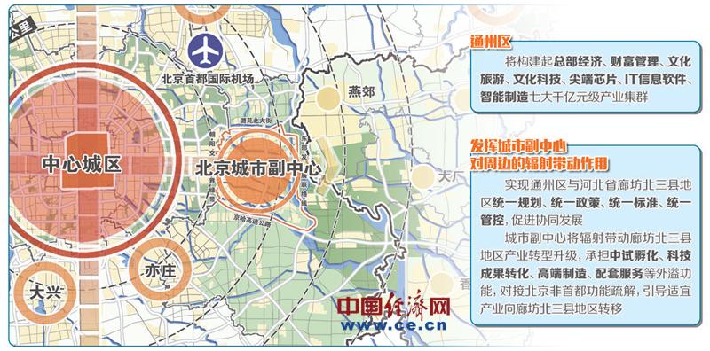 北京城市副中心描绘 和谐宜居精品城市新图景
