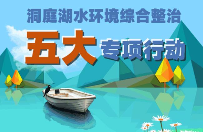 动图微解读|政府工作报③洞庭湖水环境综合整治五大专项行动