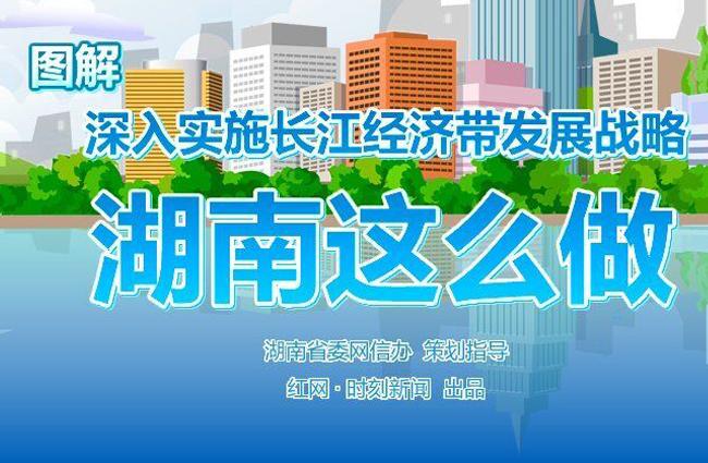 图解|深入实施长江经济带发展战略 湖南这么做