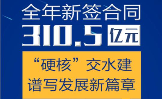 【H5】再上新台阶 湖南交水建集团2018年新签合同310.5亿元